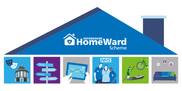 Your leap year into a new property at the HomeWard Property Fair on February 29